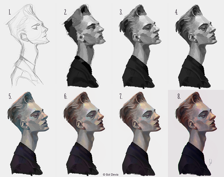 Lighting exercise II - Step by step process by SolDevia