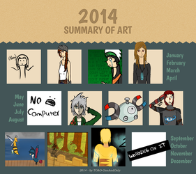 Summary of Art: 2014 by TOAO-OneAndOnly