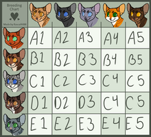 Breeding Chart! by NightmareSparckle