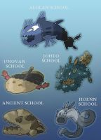 Fish Swarms of the Pokemon World