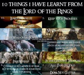 The Lord of the Rings...Lessons by MotherOfDragons64