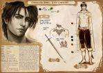 OC Character Sheet: Kyed by CristianaLeone