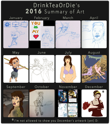 2016 Summary of Art by DrinkTeaOrDie