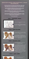 Digital Over Traditional Lineart Walkthrough by BingTatsu
