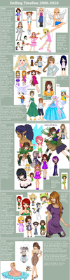 Dolling Timeline 2006-2010 by Gummy-Monster