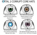 Portal Corrupt Core Hats by D34thMonk3y