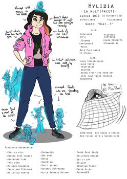 Meet the artist! by hylidia