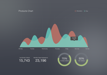 Products Chart Design(PSD) by emrah-demirag