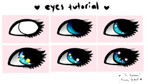 Eyes Tutorial (#1) by KarenStraight