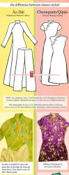 the difference between Ao Dai and Cheongsam/Qipao by lilsuika