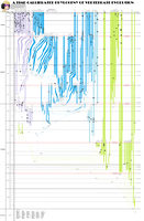 A Time-Calibrated Phylogeny of Vertebrate History by classicalguy