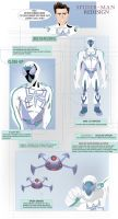 Spider-Man Redesign (Fully Explained) by ProjectCornDog