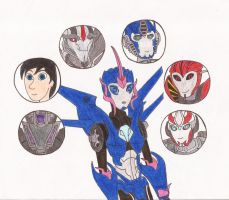 Arcee Pairings by kiinastar