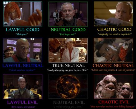 5th Element Alignment Chart - Quotes by Dire522