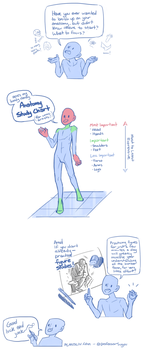 Anatomy Study Tips by vSock