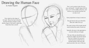 Drawing the Face by fetishfaerie