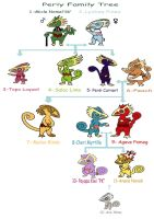 PMD-E List 2-PK family tree (Updated 2)