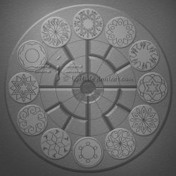 Element Wheel by LyhliTheLuminescent