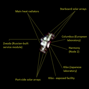 International Space Station 2016 - Annotated by harbingerdawn