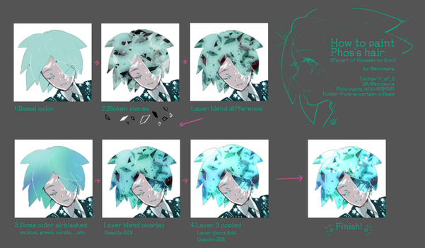 How to paint Phos's hair by Wanomura