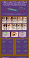 Face-up eyebrow Guide Pt. 1 by Meanae