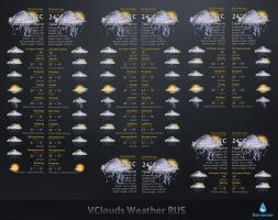 VClouds Weather RUS by Lukunder