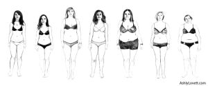 Body Types close-up by Lovettart
