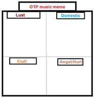 OTP music meme by regates