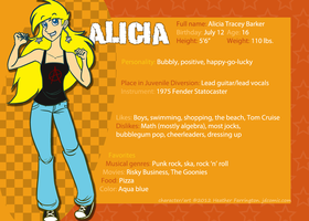 Reference Sheet - Alicia by hrfarrington