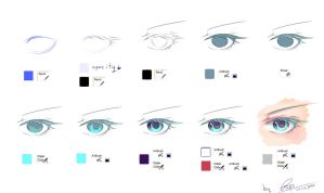 Eye tutorial by linnil