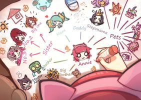 [LOL] Map of Annie's family by beanbeancurd