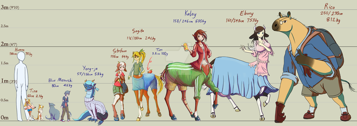 Character size chart 2 (2018 October) by Yujin0623