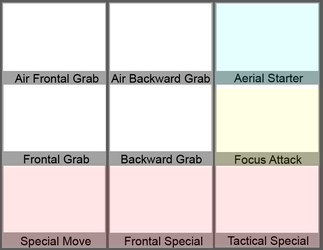 AASUF Moveset Template 3 by athorment