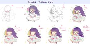 .: Drawing Process :. by Vicle-chan