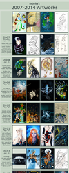 Improvement meme 2007-2014 by sebeka