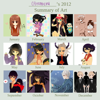 2012 Summary art by Otromeru