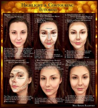 Highlight and Contouring Tutorial by psychoren