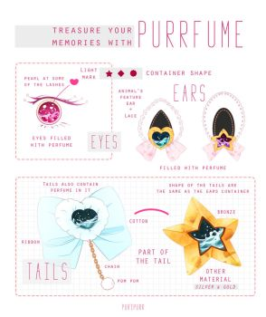 [CLOSED SPECIES] PURRFUME SHEET by Puripurr