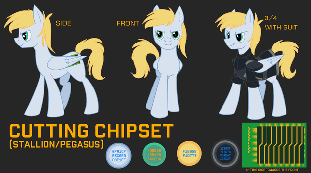 Cutting Chipset - character sheet by niccosaint