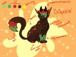 Chipotle (CONTEST ENTRY) by Sophie-The-Great13
