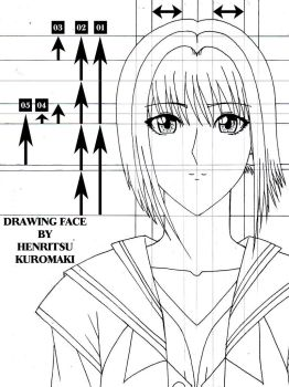 Drawing Tutorial For Face by Henritsu