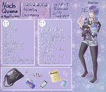 #MeetTheArtist by Nachquana