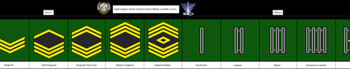 Titanfall Factions Rank-Insignia by kokoda39