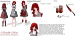 Miserable Mary -Visual Reference- by GrelleX2