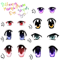 Different Anime eyes by Sweetie-Haruka15