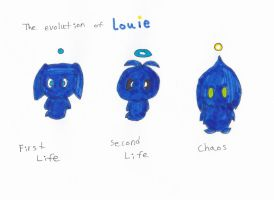 Chao - The Evolution of Louie by PeridottoPuffu