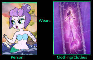 Cala Maria Wears Lumina's Transformation Outfit by sydneypie