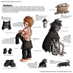 Chibi Dictionary - Kankuro by soltian