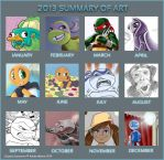 2013 Summary Of Art Copy by Orangeandbluecream