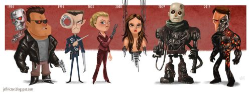 The Evolution of the Terminator by JeffVictor